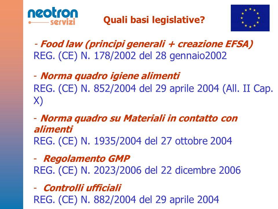 Quali basi legislative? - Food law (principi generali + creazione EFSA) REG. (CE) N. 178/2002 del 28 gennaio2002 - Norma quadro igiene alimenti REG. (