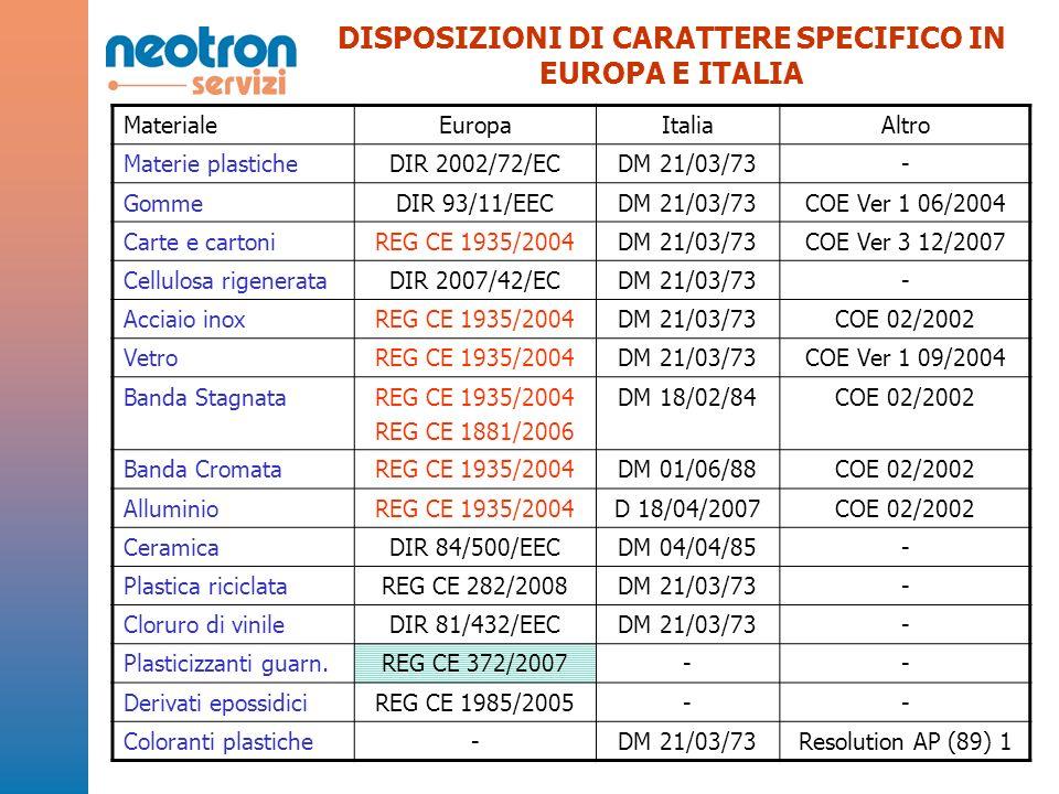 DISPOSIZIONI DI CARATTERE SPECIFICO IN EUROPA E ITALIA MaterialeEuropaItaliaAltro Materie plasticheDIR 2002/72/ECDM 21/03/73- GommeDIR 93/11/EECDM 21/