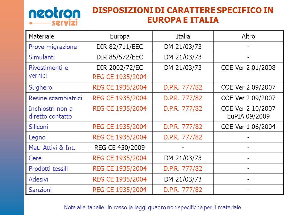 DISPOSIZIONI DI CARATTERE SPECIFICO IN EUROPA E ITALIA Note alle tabelle: in rosso le leggi quadro non specifiche per il materiale MaterialeEuropaItaliaAltro Prove migrazioneDIR 82/711/EECDM 21/03/73- SimulantiDIR 85/572/EECDM 21/03/73- Rivestimenti e vernici DIR 2002/72/EC REG CE 1935/2004 DM 21/03/73COE Ver 2 01/2008 SugheroREG CE 1935/2004D.P.R.