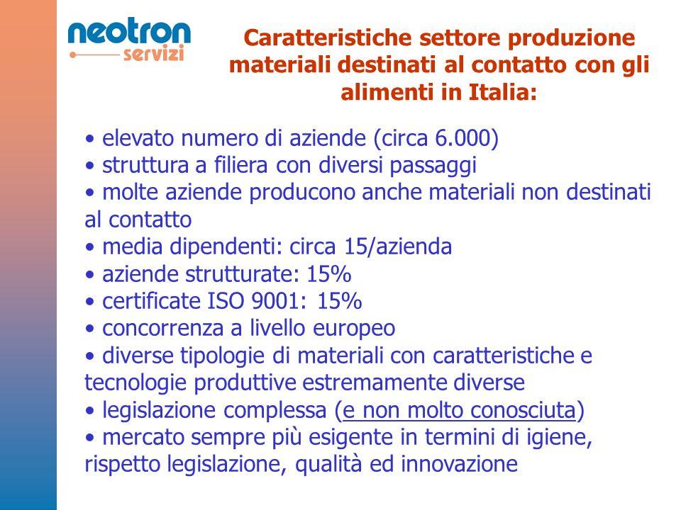 Caratteristiche settore produzione materiali destinati al contatto con gli alimenti in Italia: elevato numero di aziende (circa 6.000) struttura a fil