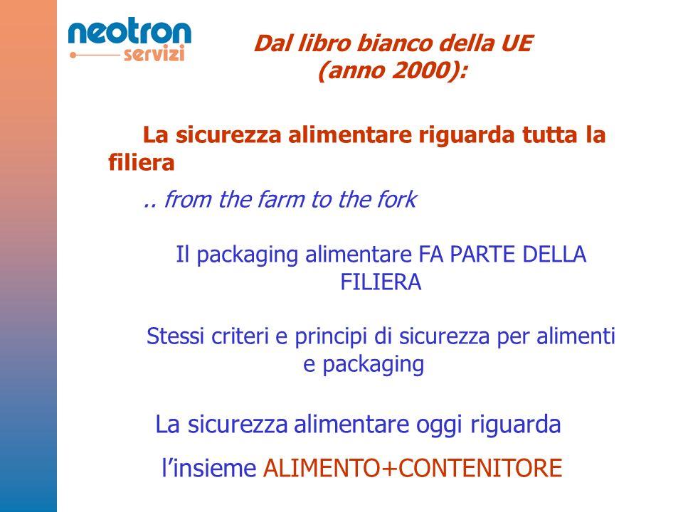 La sicurezza alimentare riguarda tutta la filiera.. from the farm to the fork Il packaging alimentare FA PARTE DELLA FILIERA Stessi criteri e principi