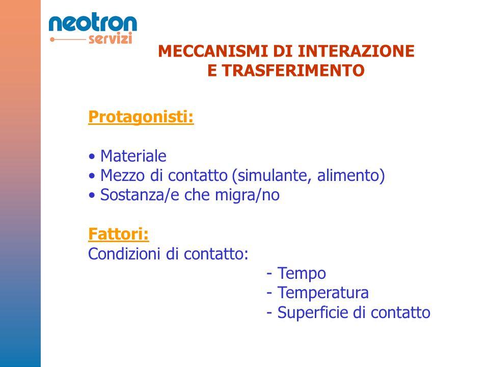 DISPOSIZIONI DI CARATTERE SPECIFICO IN EUROPA E ITALIA MaterialeEuropaItaliaAltro Materie plasticheDIR 2002/72/ECDM 21/03/73- GommeDIR 93/11/EECDM 21/03/73COE Ver 1 06/2004 Carte e cartoniREG CE 1935/2004DM 21/03/73COE Ver 3 12/2007 Cellulosa rigenerataDIR 2007/42/ECDM 21/03/73- Acciaio inoxREG CE 1935/2004DM 21/03/73COE 02/2002 VetroREG CE 1935/2004DM 21/03/73COE Ver 1 09/2004 Banda StagnataREG CE 1935/2004 REG CE 1881/2006 DM 18/02/84COE 02/2002 Banda CromataREG CE 1935/2004DM 01/06/88COE 02/2002 AlluminioREG CE 1935/2004D 18/04/2007COE 02/2002 CeramicaDIR 84/500/EECDM 04/04/85- Plastica riciclataREG CE 282/2008DM 21/03/73- Cloruro di vinileDIR 81/432/EECDM 21/03/73- Plasticizzanti guarn.REG CE 372/2007-- Derivati epossidiciREG CE 1985/2005-- Coloranti plastiche-DM 21/03/73Resolution AP (89) 1