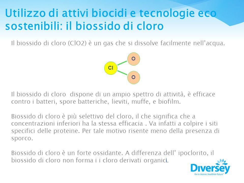 Utilizzo di attivi biocidi e tecnologie eco sostenibili: il biossido di cloro Il biossido di cloro (ClO2) è un gas che si dissolve facilmente nellacqu