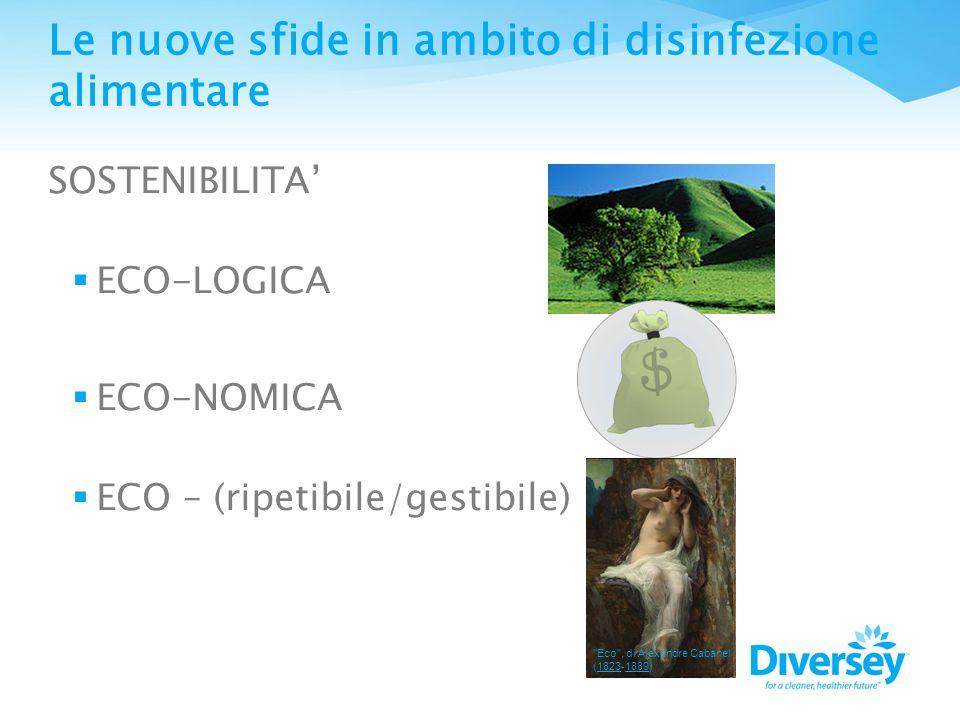 Le nuove sfide in ambito di disinfezione alimentare SOSTENIBILITA ECO-LOGICA ECO-NOMICA ECO – (ripetibile/gestibile)