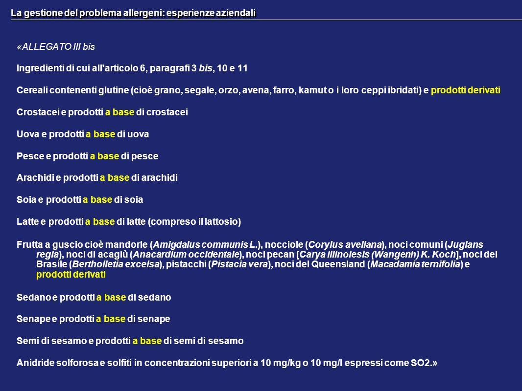 La gestione del problema allergeni: esperienze aziendali «ALLEGATO III bis Ingredienti di cui all'articolo 6, paragrafi 3 bis, 10 e 11 Cereali contene
