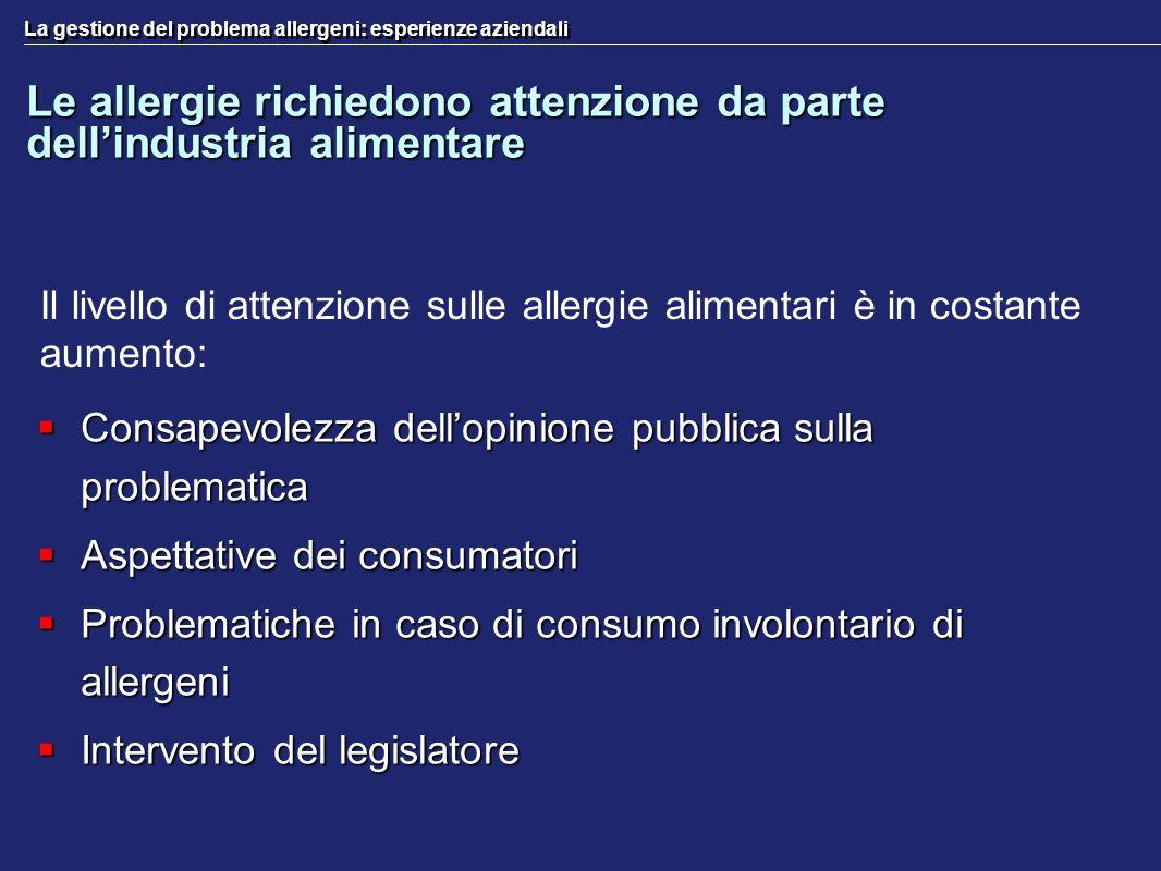 La gestione del problema allergeni: esperienze aziendali Le allergie richiedono attenzione da parte dellindustria alimentare Consapevolezza dellopinio