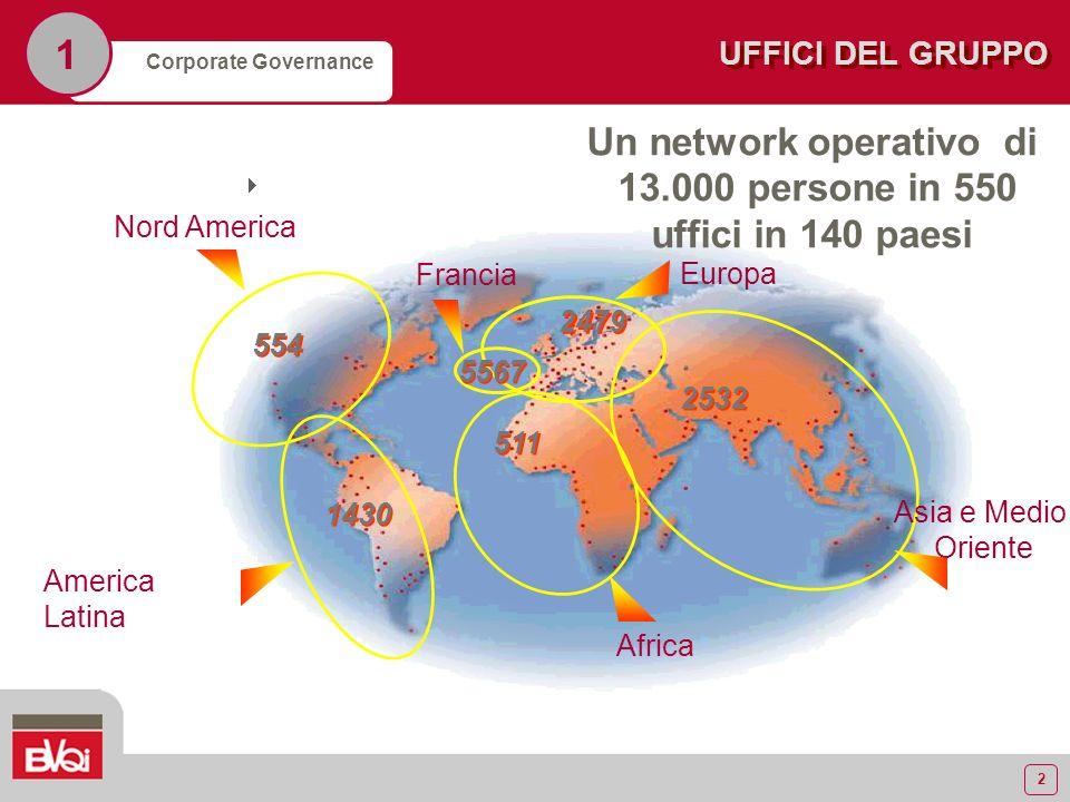 2 Corporate Governance 1 UFFICI DEL GRUPPO Un network operativo di 13.000 persone in 550 uffici in 140 paesi Europa 2479 Asia e Medio Oriente 2532 Africa 511 Francia 5567 Nord America 554 America Latina 1430