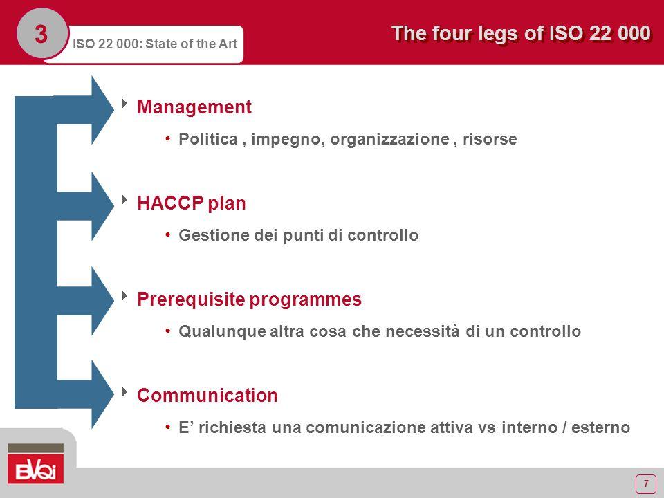 7 The four legs of ISO 22 000 Management Politica, impegno, organizzazione, risorse HACCP plan Gestione dei punti di controllo Prerequisite programmes