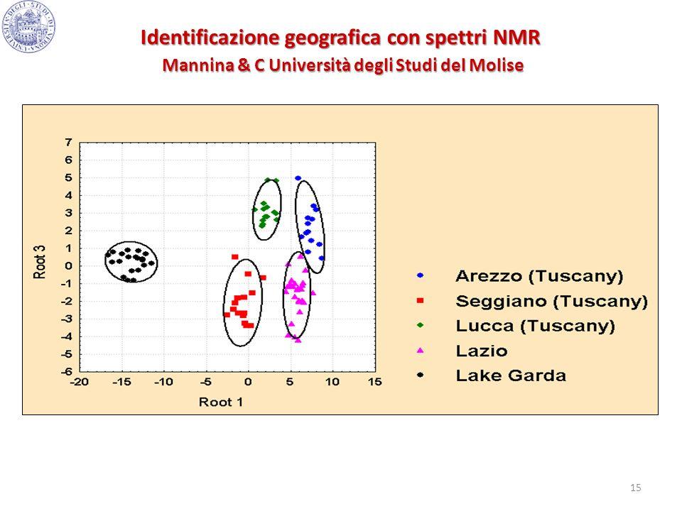 15 Identificazione geografica con spettri NMR Mannina & C Università degli Studi del Molise