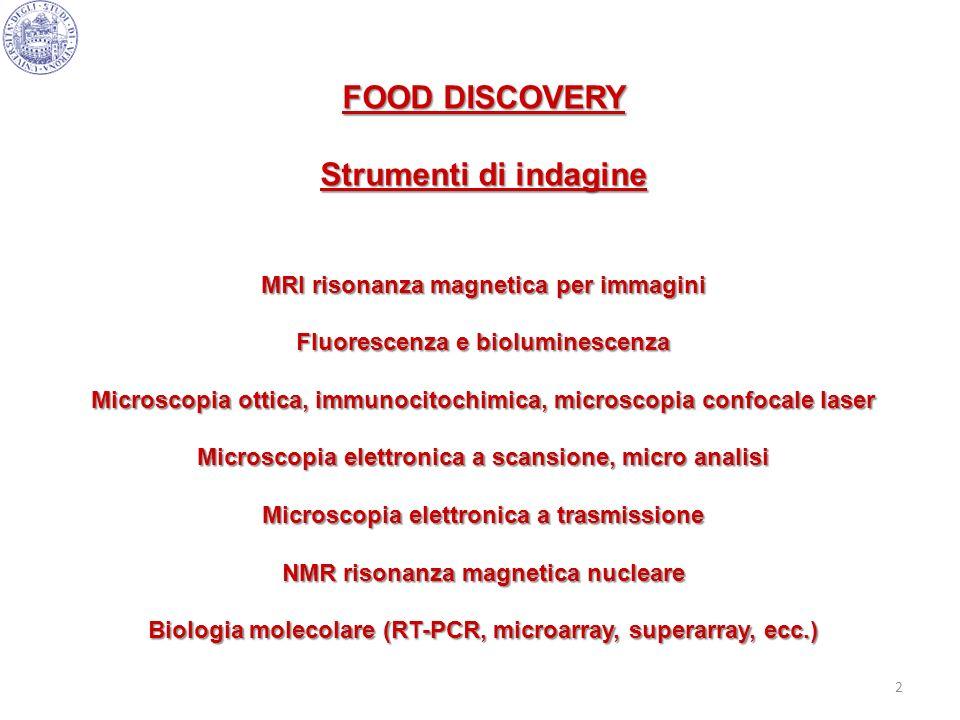 METODI DI IDENTIFICAZIONE DORIGINE NMR PARMIGIANO DA LATTE DI FRISONA E BRUNA ITALIANA SPETTRI Da 8 a 6.6 ppm TIROSINA PH-ALANINA 1 AMMINOACIDO ED 1 ANTIOSSIDANTE (?) I 2 campioni differiscono per il contenuto di Tirosina, e di un amminoacido ed un antiossidante (?), non ancora assegnati