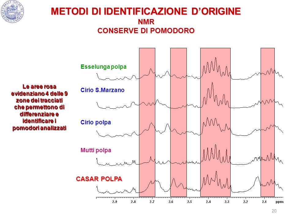 20 CASAR POLPA Mutti polpa Cirio polpa Cirio S.Marzano Esselunga polpa Le aree rosa evidenziano 4 delle 9 zone dei tracciati che permettono di differe