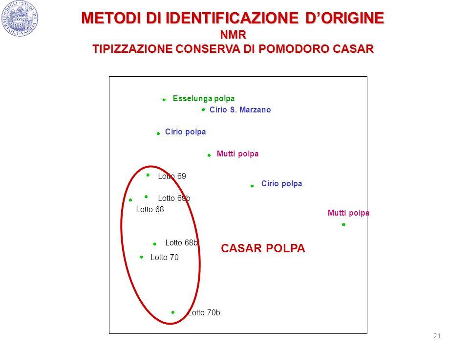 21 Mutti polpa Cirio polpa Lotto 70b Lotto 68b Lotto 69b Lotto 68 Lotto 69 Cirio polpa Cirio S. Marzano Mutti polpa CASAR POLPA Esselunga polpa Lotto
