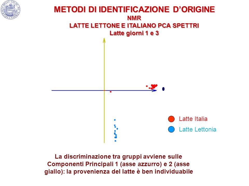 Latte Italia Latte Lettonia METODI DI IDENTIFICAZIONE DORIGINE NMR LATTE LETTONE E ITALIANO PCA SPETTRI Latte giorni 1 e 3 La discriminazione tra grup