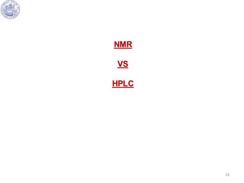28 NMRVSHPLC