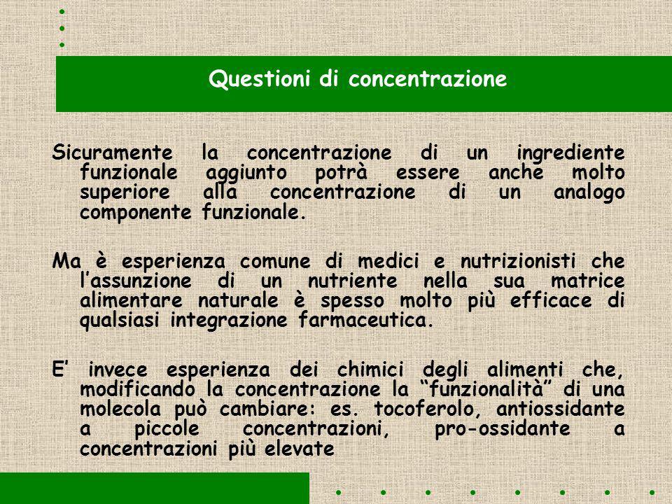 Questioni di concentrazione Sicuramente la concentrazione di un ingrediente funzionale aggiunto potrà essere anche molto superiore alla concentrazione di un analogo componente funzionale.