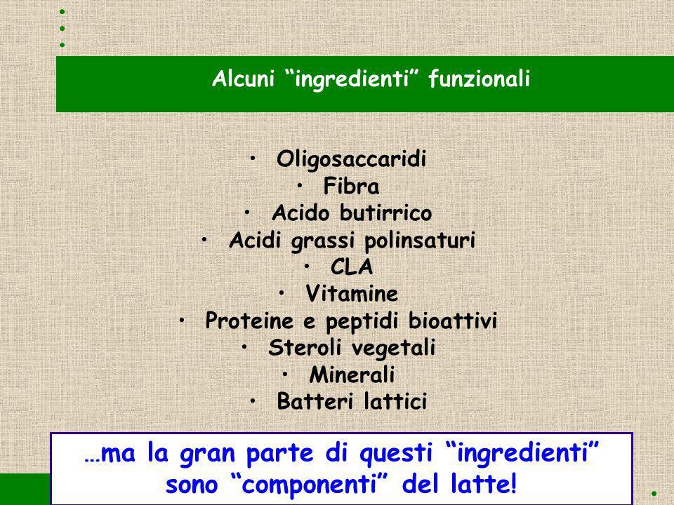 Alcuni ingredienti funzionali Oligosaccaridi Fibra Acido butirrico Acidi grassi polinsaturi CLA Vitamine Proteine e peptidi bioattivi Steroli vegetali Minerali Batteri lattici …ma la gran parte di questi ingredienti sono componenti del latte!
