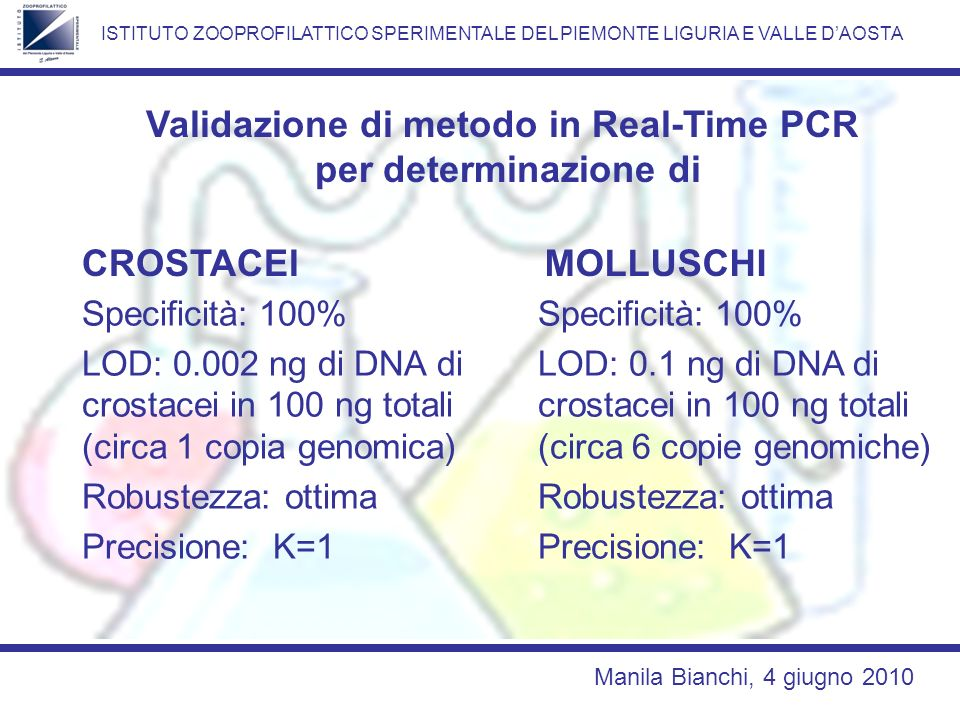 ISTITUTO ZOOPROFILATTICO SPERIMENTALE DEL PIEMONTE LIGURIA E VALLE DAOSTA Manila Bianchi, 4 giugno 2010 Validazione di metodo in Real-Time PCR per determinazione di Specificità: 100% LOD: 0.002 ng di DNA di crostacei in 100 ng totali (circa 1 copia genomica) Robustezza: ottima Precisione: K=1 CROSTACEI Specificità: 100% LOD: 0.1 ng di DNA di crostacei in 100 ng totali (circa 6 copie genomiche) Robustezza: ottima Precisione: K=1 MOLLUSCHI