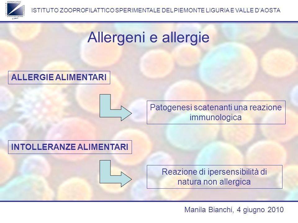 ISTITUTO ZOOPROFILATTICO SPERIMENTALE DEL PIEMONTE LIGURIA E VALLE DAOSTA ALLERGIE ALIMENTARI Patogenesi scatenanti una reazione immunologica INTOLLERANZE ALIMENTARI Reazione di ipersensibilità di natura non allergica Allergeni e allergie Manila Bianchi, 4 giugno 2010