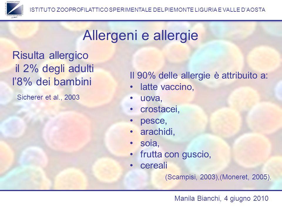 ISTITUTO ZOOPROFILATTICO SPERIMENTALE DEL PIEMONTE LIGURIA E VALLE DAOSTA Allergeni e allergie Manila Bianchi, 4 giugno 2010 Il 90% delle allergie è attribuito a: latte vaccino, uova, crostacei, pesce, arachidi, soia, frutta con guscio, cereali (Scampisi, 2003),(Moneret, 2005).