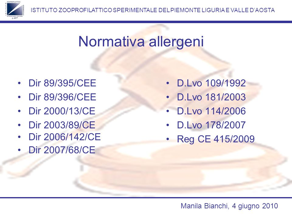 ISTITUTO ZOOPROFILATTICO SPERIMENTALE DEL PIEMONTE LIGURIA E VALLE DAOSTA Manila Bianchi, 4 giugno 2010 Normativa allergeni Dir 89/395/CEE Dir 89/396/CEE Dir 2000/13/CE Dir 2003/89/CE Dir 2006/142/CE Dir 2007/68/CE D.Lvo 109/1992 D.Lvo 181/2003 D.Lvo 114/2006 D.Lvo 178/2007 Reg CE 415/2009