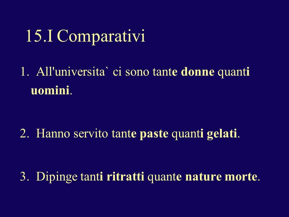 15.I Comparativi When comparing nouns, use tanto/quanto.