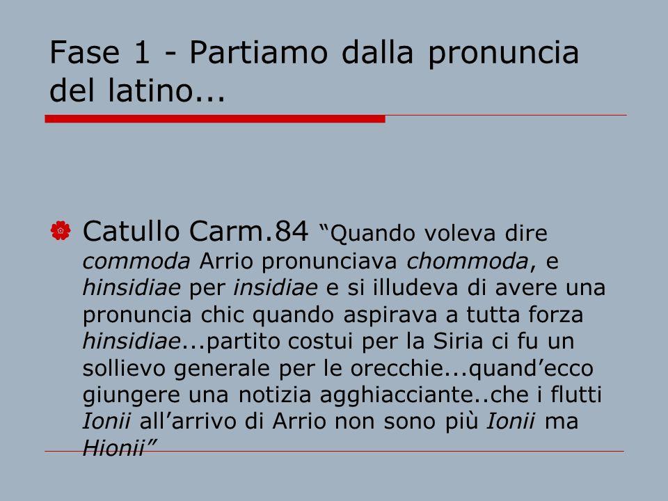 Proposta didattica 3 – lessico parentale tra latino, italiano e oltre – parte 2° Indice di società patriarcale lespressione madre patria, che indica la terra madre, contiene anche la parola pater.