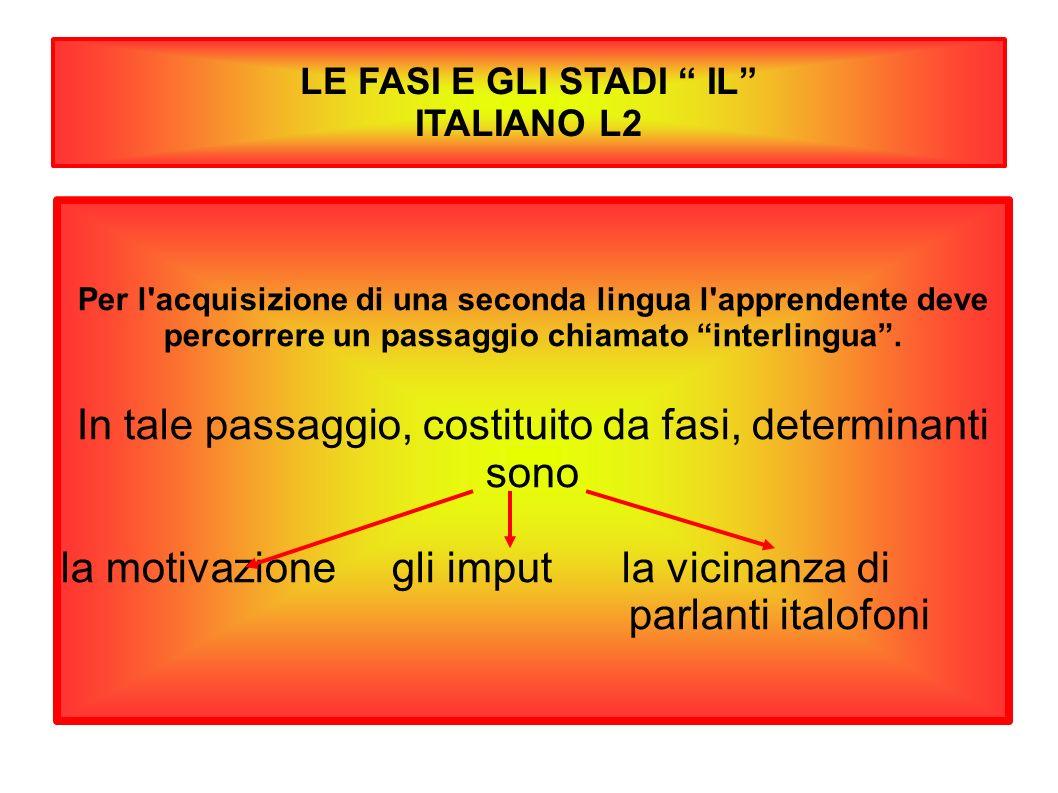 LE FASI E GLI STADI IL ITALIANO L2 Per l'acquisizione di una seconda lingua l'apprendente deve percorrere un passaggio chiamato interlingua. In tale p