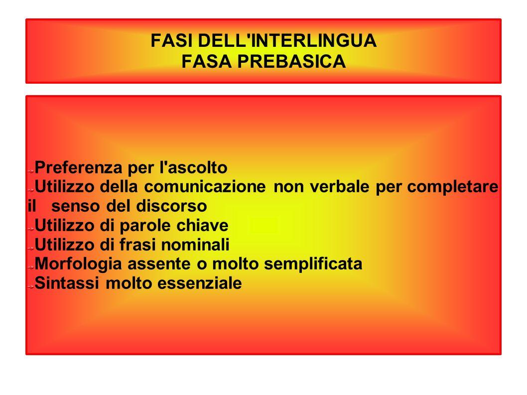 FASI DELL'INTERLINGUA FASA PREBASICA Preferenza per l'ascolto Utilizzo della comunicazione non verbale per completare il senso del discorso Utilizzo d