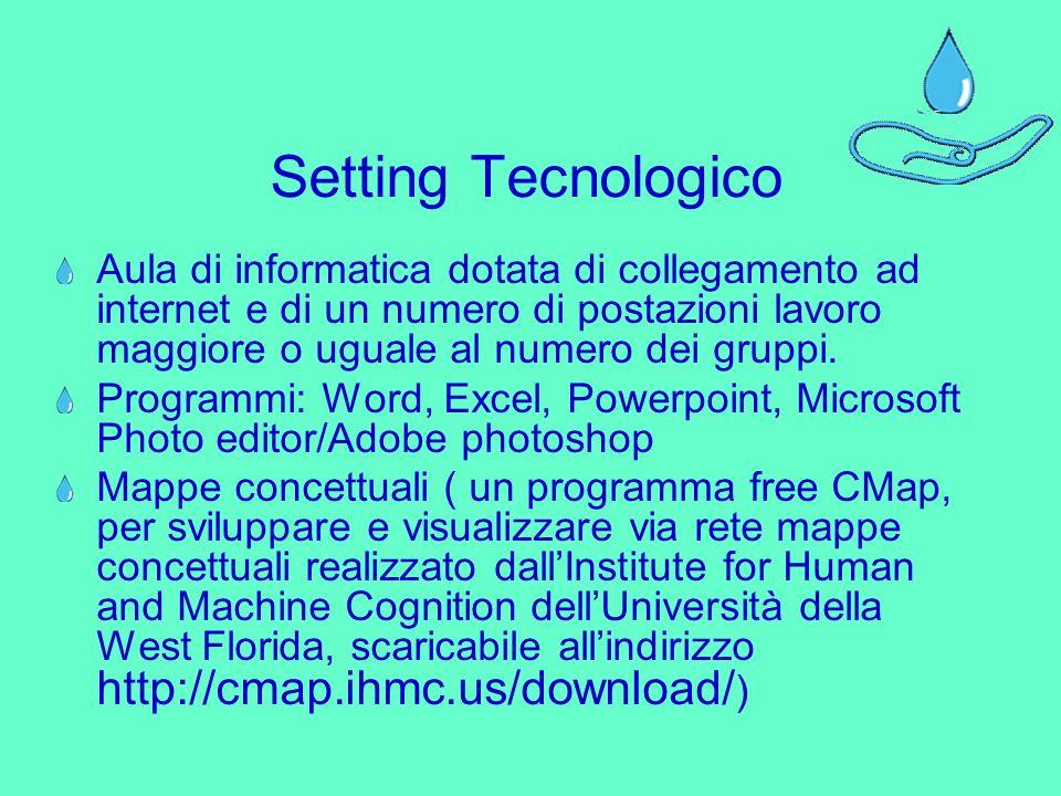 Setting Tecnologico Aula di informatica dotata di collegamento ad internet e di un numero di postazioni lavoro maggiore o uguale al numero dei gruppi.