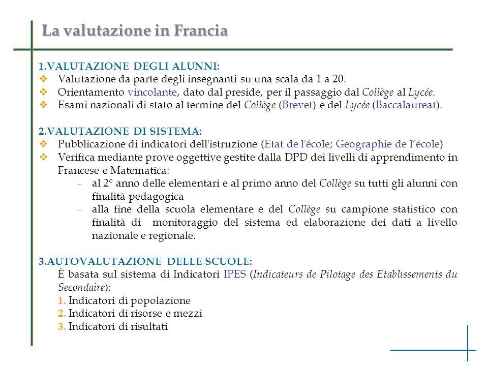 La valutazione in Francia 1.VALUTAZIONE DEGLI ALUNNI: Valutazione da parte degli insegnanti su una scala da 1 a 20.