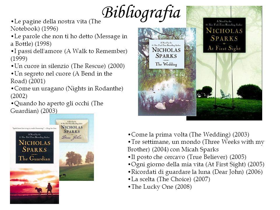 Bibliografia Le pagine della nostra vita (The Notebook) (1996) Le parole che non ti ho detto (Message in a Bottle) (1998) I passi dell amore (A Walk to Remember) (1999) Un cuore in silenzio (The Rescue) (2000) Un segreto nel cuore (A Bend in the Road) (2001) Come un uragano (Nights in Rodanthe) (2002) Quando ho aperto gli occhi (The Guardian) (2003) Come la prima volta (The Wedding) (2003) Tre settimane, un mondo (Three Weeks with my Brother) (2004) con Micah Sparks Il posto che cercavo (True Believer) (2005) Ogni giorno della mia vita (At First Sight) (2005) Ricordati di guardare la luna (Dear John) (2006) La scelta (The Choice) (2007) The Lucky One (2008)