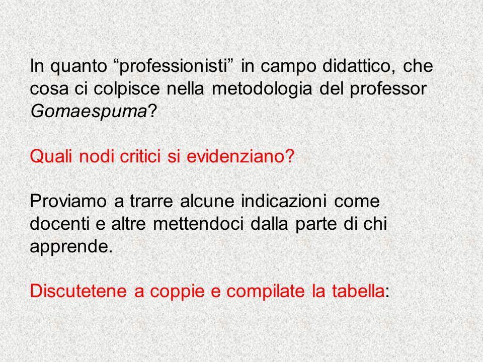 In quanto professionisti in campo didattico, che cosa ci colpisce nella metodologia del professor Gomaespuma.