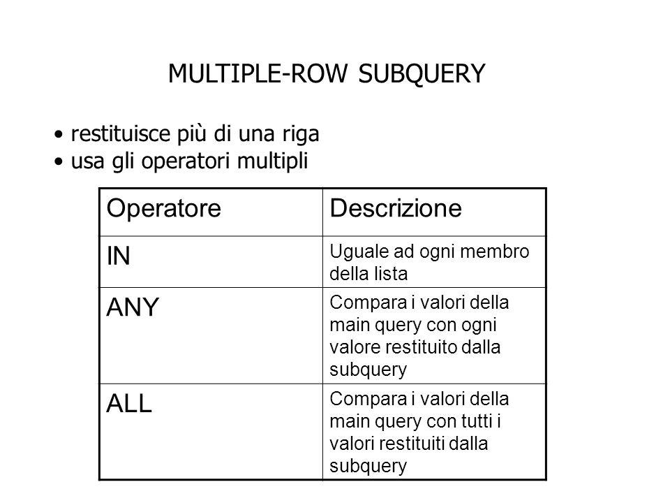 MULTIPLE-ROW SUBQUERY restituisce più di una riga usa gli operatori multipli OperatoreDescrizione IN Uguale ad ogni membro della lista ANY Compara i valori della main query con ogni valore restituito dalla subquery ALL Compara i valori della main query con tutti i valori restituiti dalla subquery