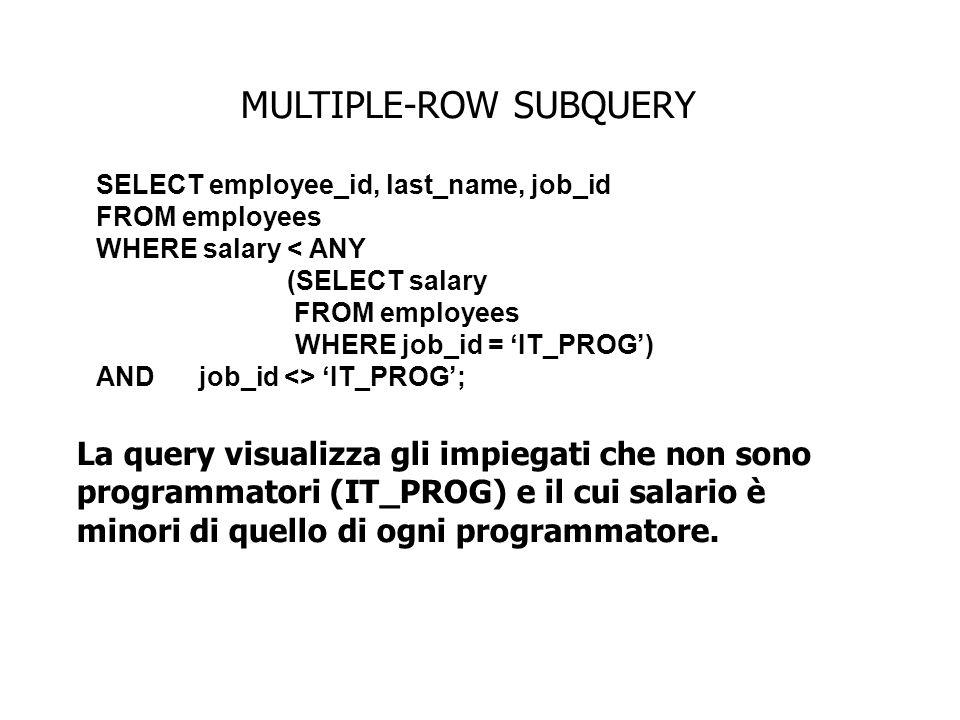MULTIPLE-ROW SUBQUERY La query visualizza gli impiegati che non sono programmatori (IT_PROG) e il cui salario è minori di quello di ogni programmatore.