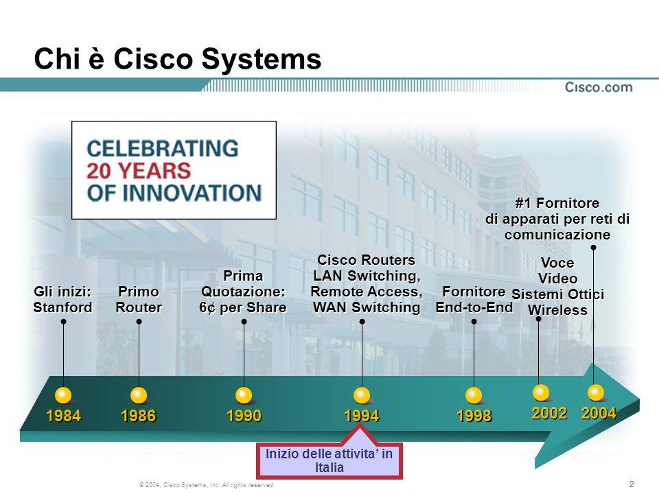 222 © 2004, Cisco Systems, Inc. All rights reserved. Chi è Cisco Systems 1984 1986 1990 1994 1998 Fornitore End-to-End Gli inizi: Stanford Primo Route