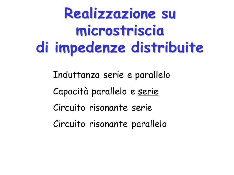 Realizzazione su microstriscia di impedenze distribuite Induttanza serie e parallelo Capacità parallelo e serie Circuito risonante serie Circuito risonante parallelo