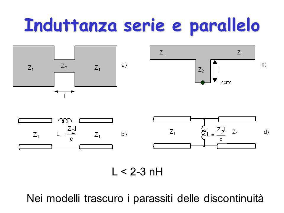 Induttanza serie e parallelo L < 2-3 nH Nei modelli trascuro i parassiti delle discontinuità