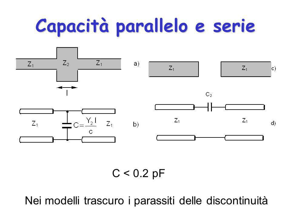 Capacità parallelo e serie C < 0.2 pF Nei modelli trascuro i parassiti delle discontinuità