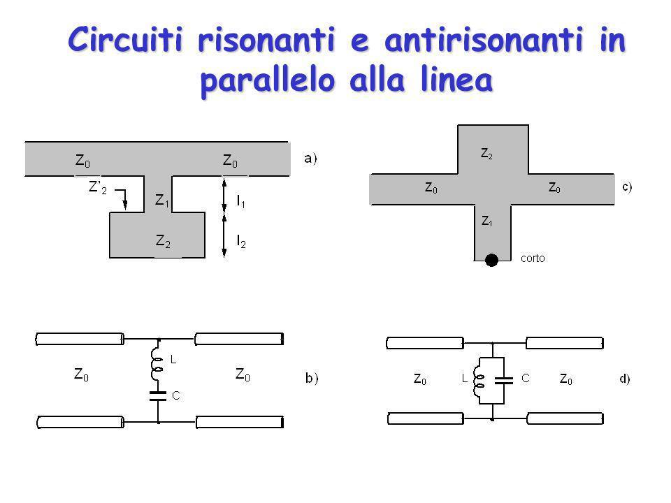 Circuiti risonanti e antirisonanti in parallelo alla linea