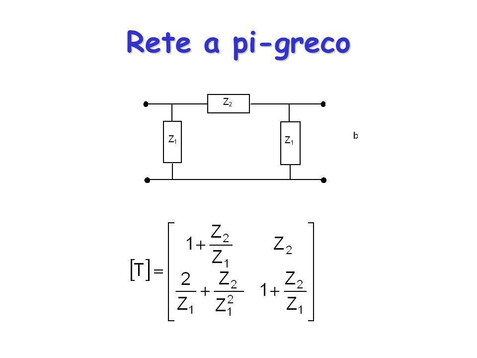 Rete a pi-greco