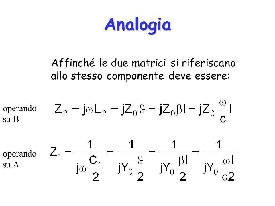 Analogia Affinché le due matrici si riferiscano allo stesso componente deve essere: operando su B operando su A