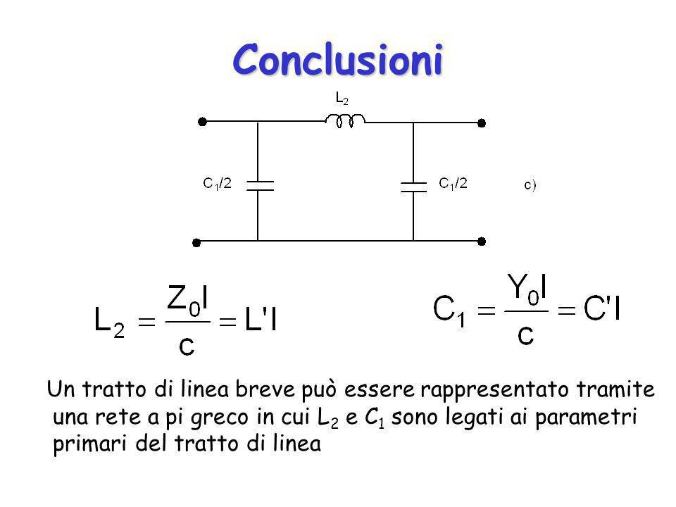 Conclusioni Un tratto di linea breve può essere rappresentato tramite una rete a pi greco in cui L 2 e C 1 sono legati ai parametri primari del tratto