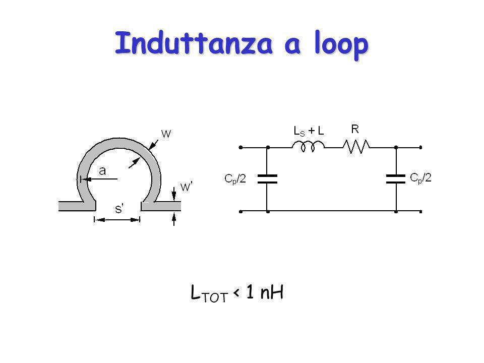 Induttanza a loop L TOT < 1 nH