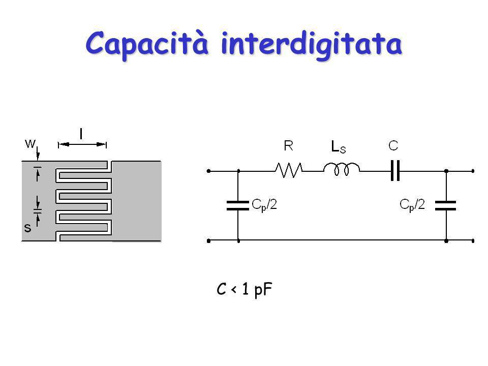 Capacità interdigitata C < 1 pF