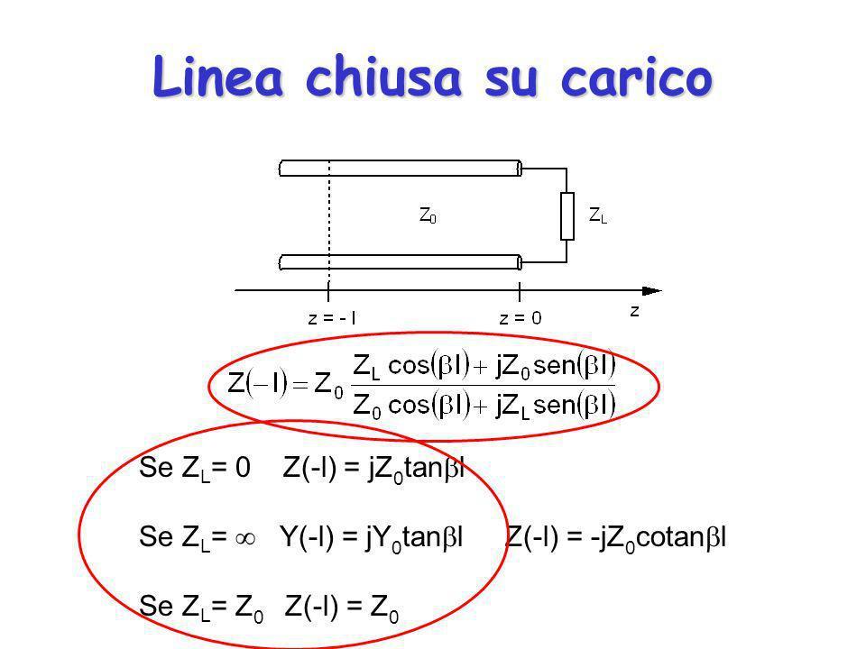Linea chiusa su carico Se Z L = 0 Z(-l) = jZ 0 tan l Se Z L = Y(-l) = jY 0 tan l Z(-l) = -jZ 0 cotan l Se Z L = Z 0 Z(-l) = Z 0
