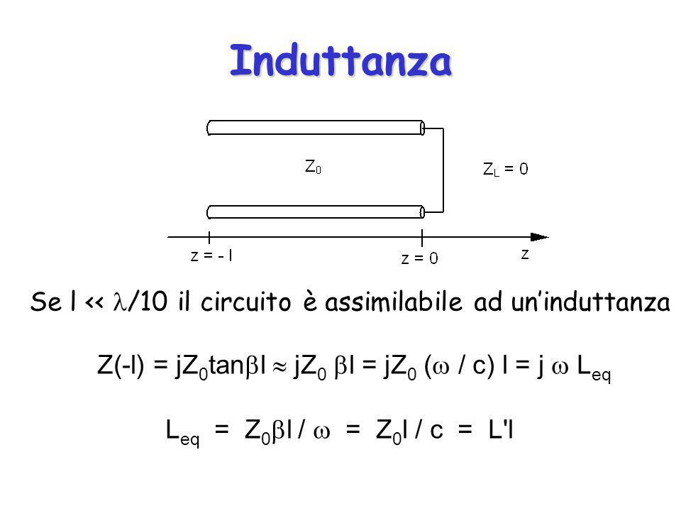 Induttanza Se l << /10 il circuito è assimilabile ad uninduttanza Z(-l) = jZ 0 tan l jZ 0 l = jZ 0 ( / c) l = j L eq L eq = Z 0 l / = Z 0 l / c = L l