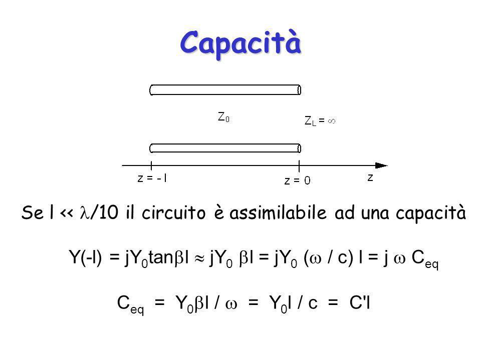 Capacità Se l << /10 il circuito è assimilabile ad una capacità Y(-l) = jY 0 tan l jY 0 l = jY 0 ( / c) l = j C eq C eq = Y 0 l / = Y 0 l / c = C'l