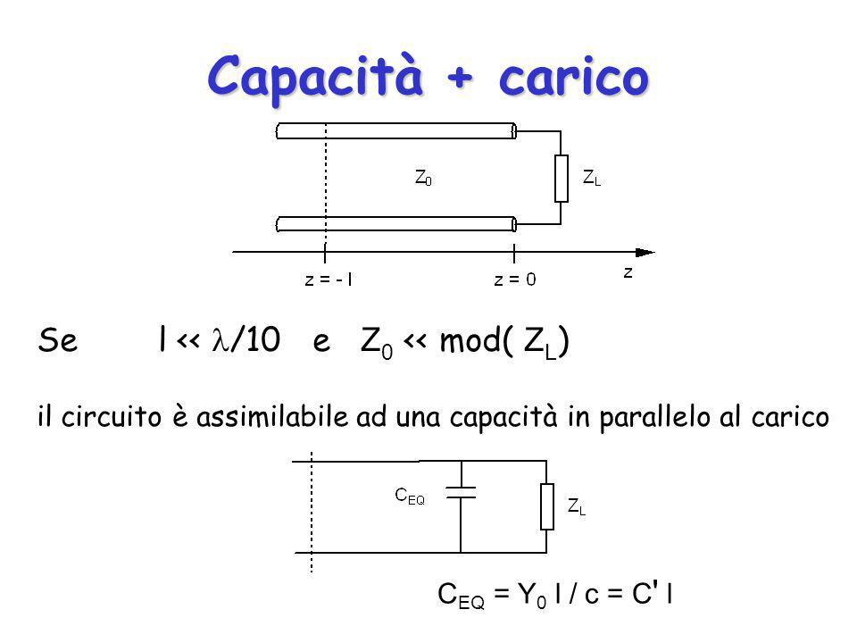 Capacità + carico Se l << /10 e Z 0 << mod( Z L ) il circuito è assimilabile ad una capacità in parallelo al carico C EQ = Y 0 l / c = C ' l
