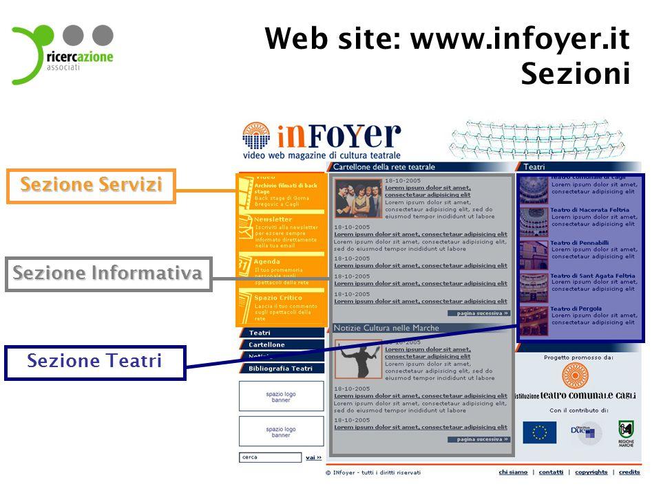 Web site: www.infoyer.it Sezioni Sezione Servizi Sezione Informativa Sezione Teatri