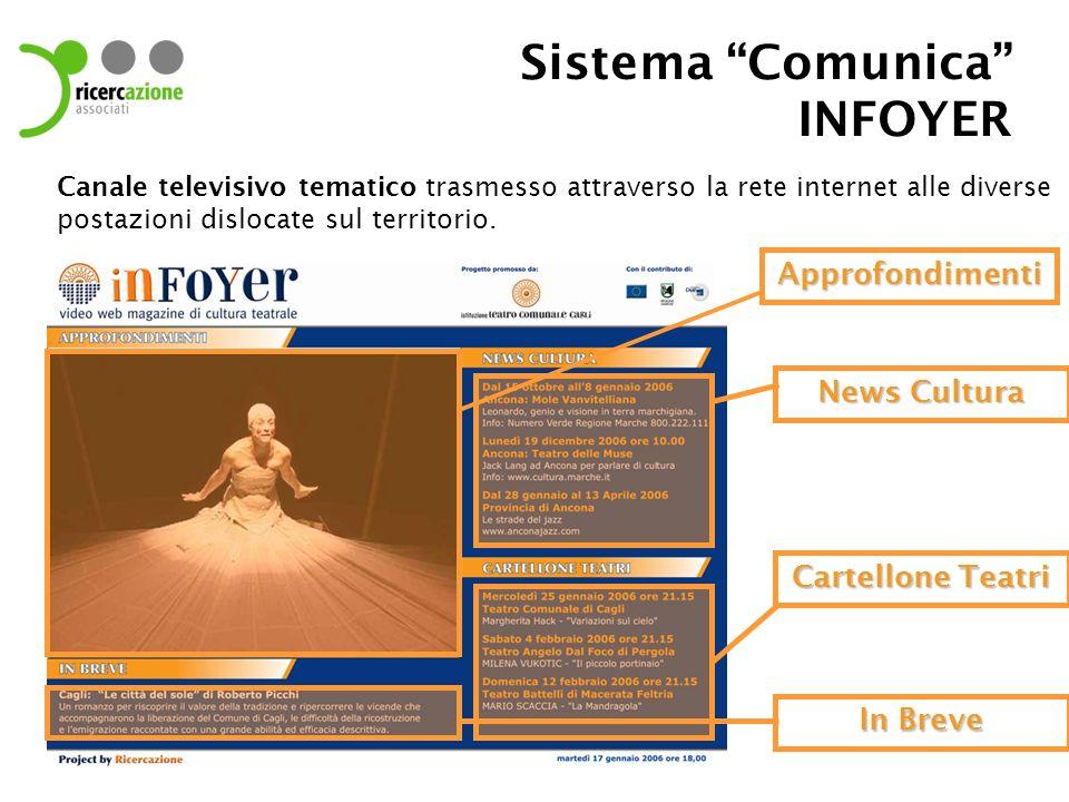 Sistema Comunica INFOYER Canale televisivo tematico trasmesso attraverso la rete internet alle diverse postazioni dislocate sul territorio.